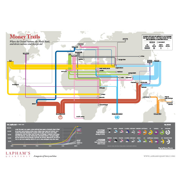 Money Trails - Poster